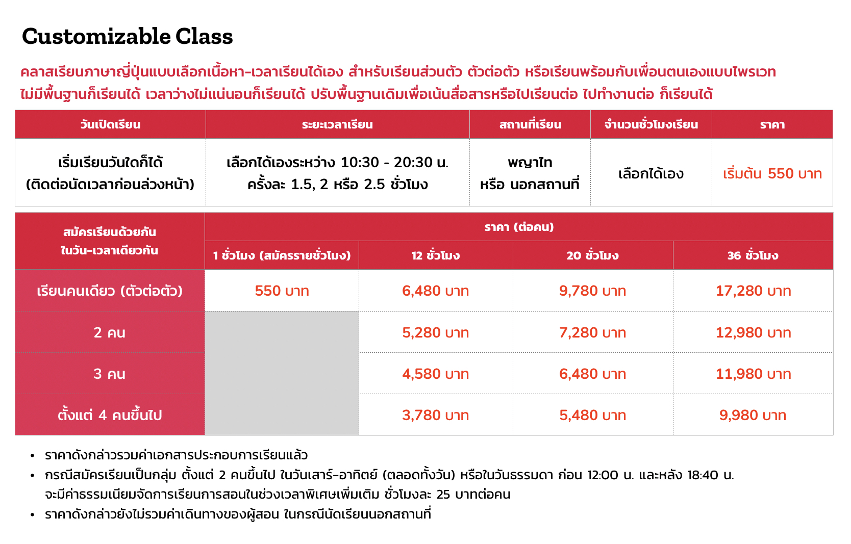 ราคา Private Japanese - Customizable Class by Pittarii